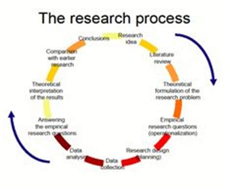 MAT 525 Action Research for Teachers - Friends University